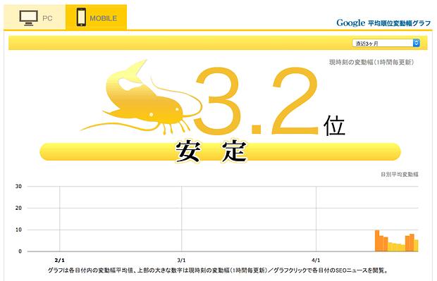 スクリーンショット 2015-04-24 12.13.20