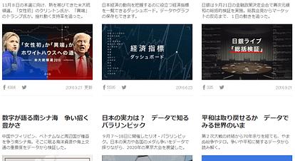 日経新聞のサイトがリッチコンテンツを使った記事で面白い