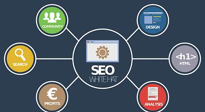 SEO対策に強いホームページ制作に必要なタグの知識についてのまとめ