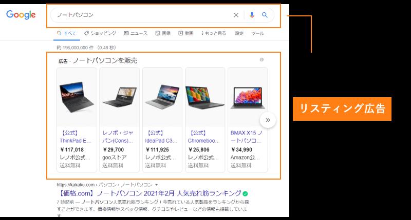 Google広告Yahoo!広告の違い