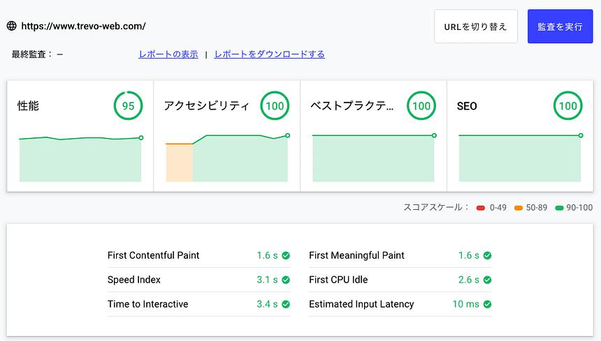 Web.dev ホームページの測定