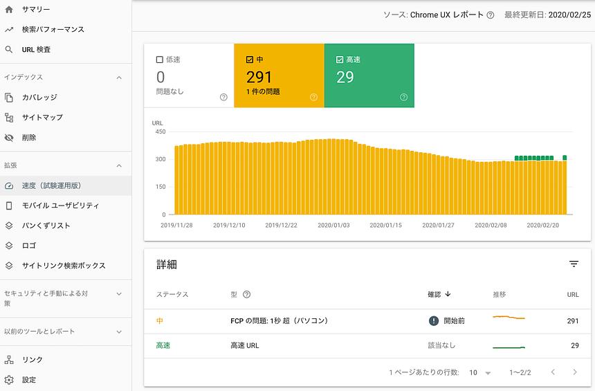 GoogleSearchConsoleの速度(試験運用版)